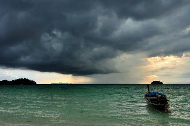 CLIMA TAILANDIA
