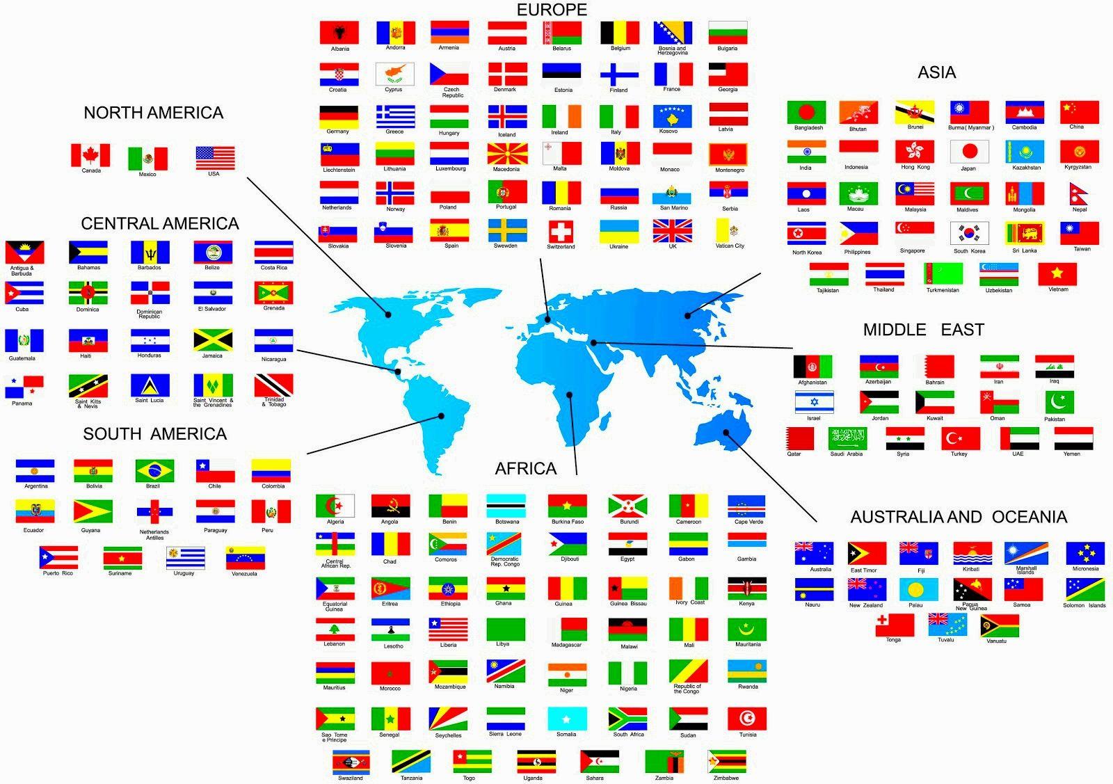 Países que hay en el Mundo